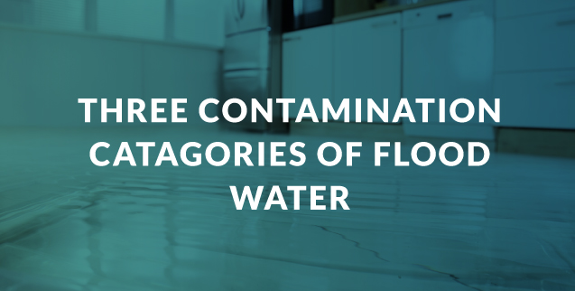 Three contamination categories of flood water